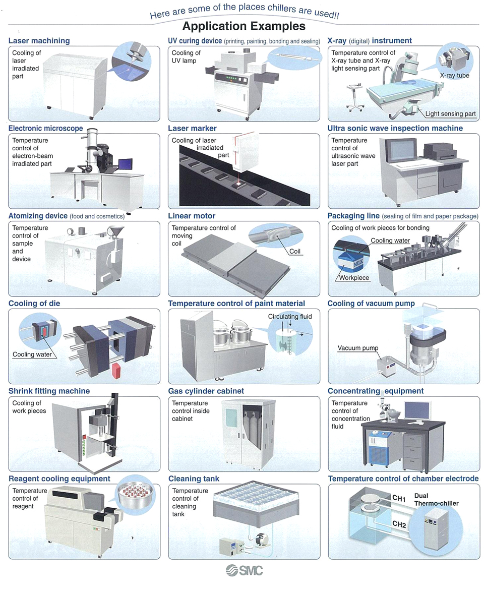 Chiller A on General Electric Dryer Parts Diagram