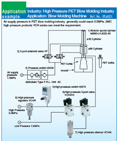 img 2 port valve 13 2 port solenoid valve pneumatic valve smc pneumatic (singapore)smc smc solenoid valve wiring diagram at gsmx.co